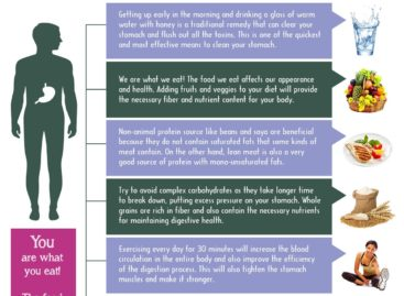 How to maintain a healthy digestive system – Infographic