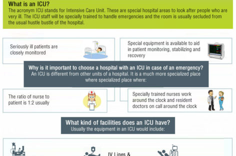 Advantages of choosing a hospital with an ICU – Infographic