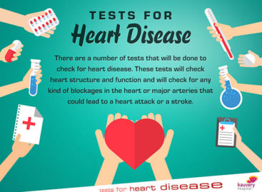 Tests for heart disease