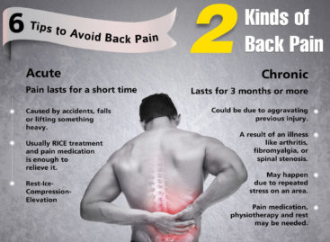 6 Tips to avoid Back Pain