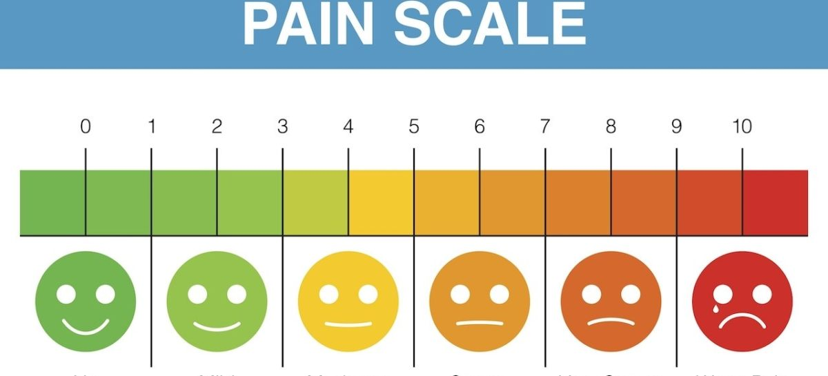 Pain Scales – what they are and why you need them