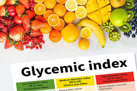 What is Glycemic Index? Why it is relevant for Diabetics?